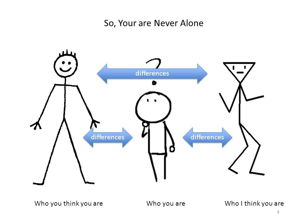 So, Your are Never Alone Who you areWho you think you areWho I think you are differences 4