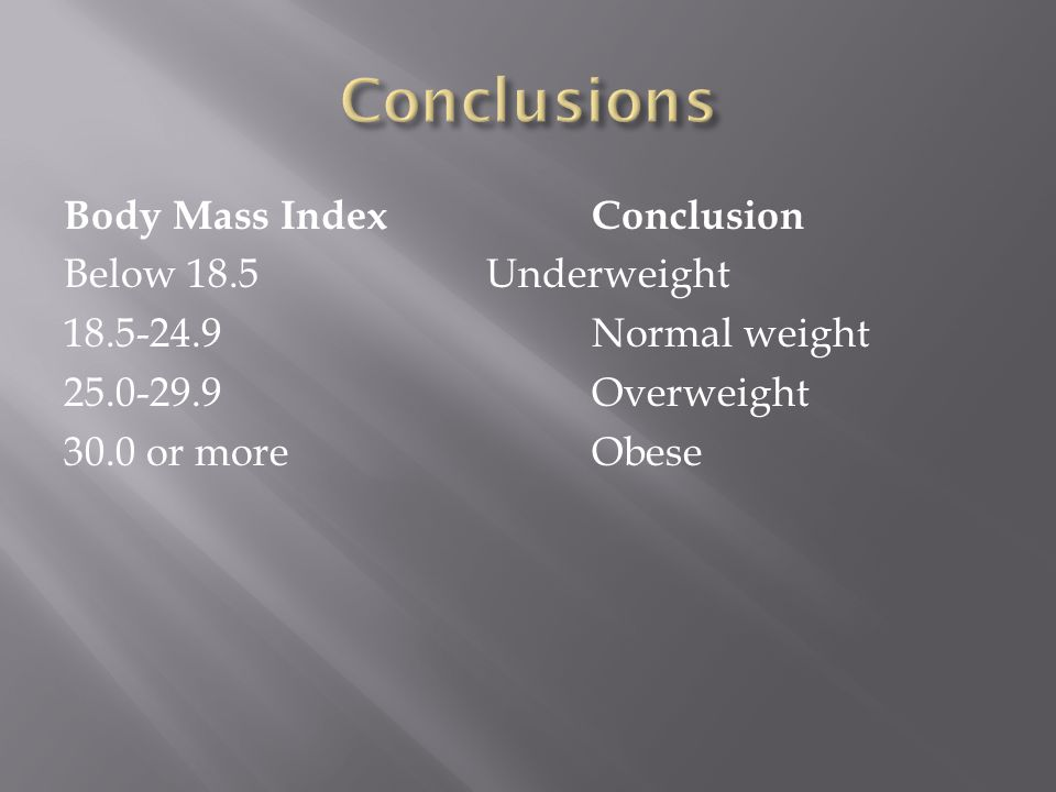 Body Mass IndexConclusion Below 18.5Underweight 18.5-24.9Normal weight 25.0-29.9Overweight 30.0 or moreObese