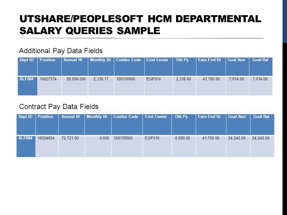 HELPFUL LINKS AND UPKS Budget Planning & Development Website Training Materials and Forms http://www.utsa.edu/financialaffairs/Budget/ http://www.utsa.edu/financialaffairs/Budget/ Budget (Spending Authority) Overview User Productivity Kits (UPK) – (https://zupk.shared.utsystem.edu/training/UTZ- USTA%20Managing%20Departmental%20Expenses%20and%2 0Revenue%20Budgets/Publishing%20Content/PlayerPackage/da ta/toc.html )https://zupk.shared.utsystem.edu/training/UTZ- USTA%20Managing%20Departmental%20Expenses%20and%2 0Revenue%20Budgets/Publishing%20Content/PlayerPackage/da ta/toc.html Funding Positions Overview User Productivity Kits (UPK) – (https://zupk.shared.utsystem.edu/training/UTZ- UTSA%20Position%20Management/data/toc.html)https://zupk.shared.utsystem.edu/training/UTZ- UTSA%20Position%20Management/data/toc.html