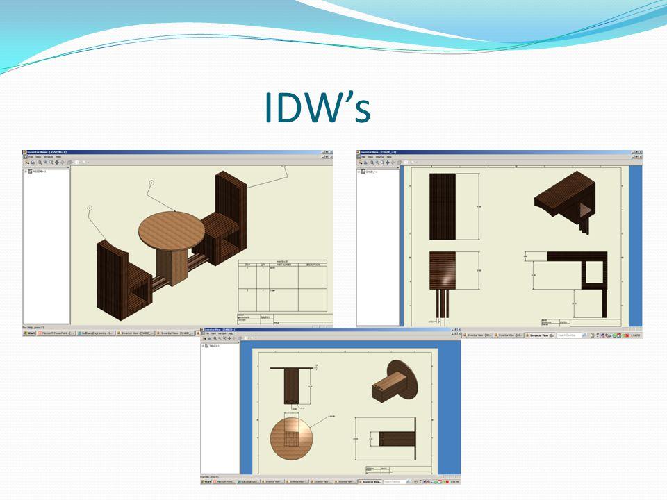 IDW's