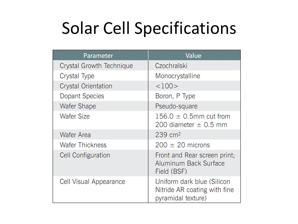 Solar Cell Specifications