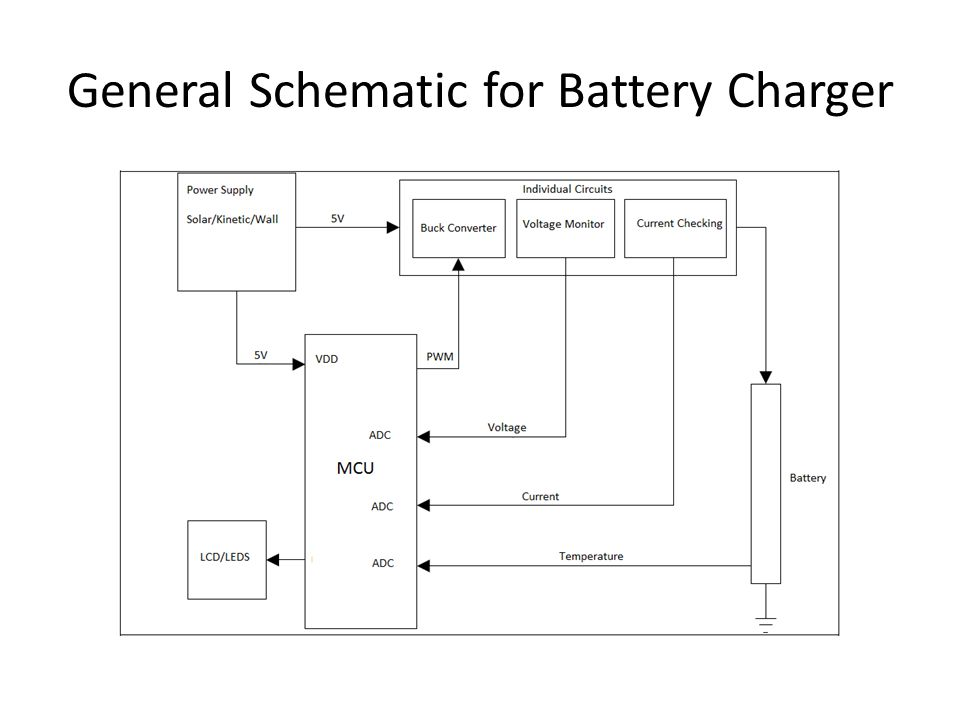 General Schematic for Battery Charger