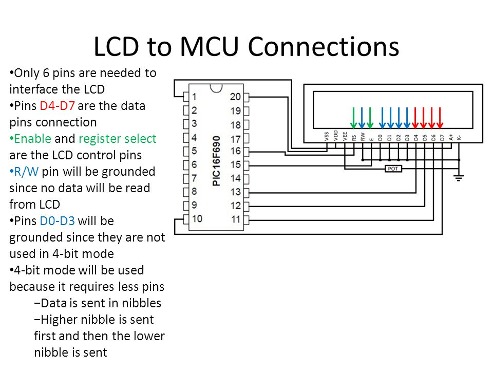 LCD to MCU Connections Only 6 pins are needed to interface the LCD Pins D4-D7 are the data pins connection Enable and register select are the LCD control pins R/W pin will be grounded since no data will be read from LCD Pins D0-D3 will be grounded since they are not used in 4-bit mode 4-bit mode will be used because it requires less pins −Data is sent in nibbles −Higher nibble is sent first and then the lower nibble is sent