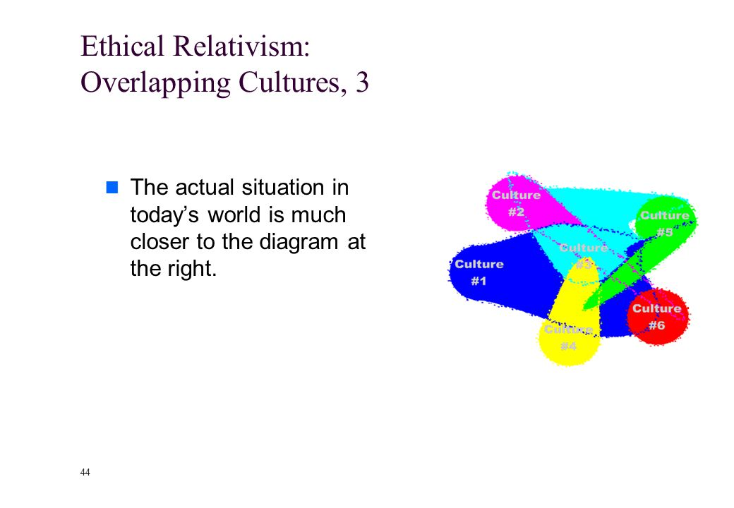 43 Ethical Relativism: Overlapping Cultures, 2 The challenge of the coming century is precisely overlapping cultures: Multinational corporations Inter