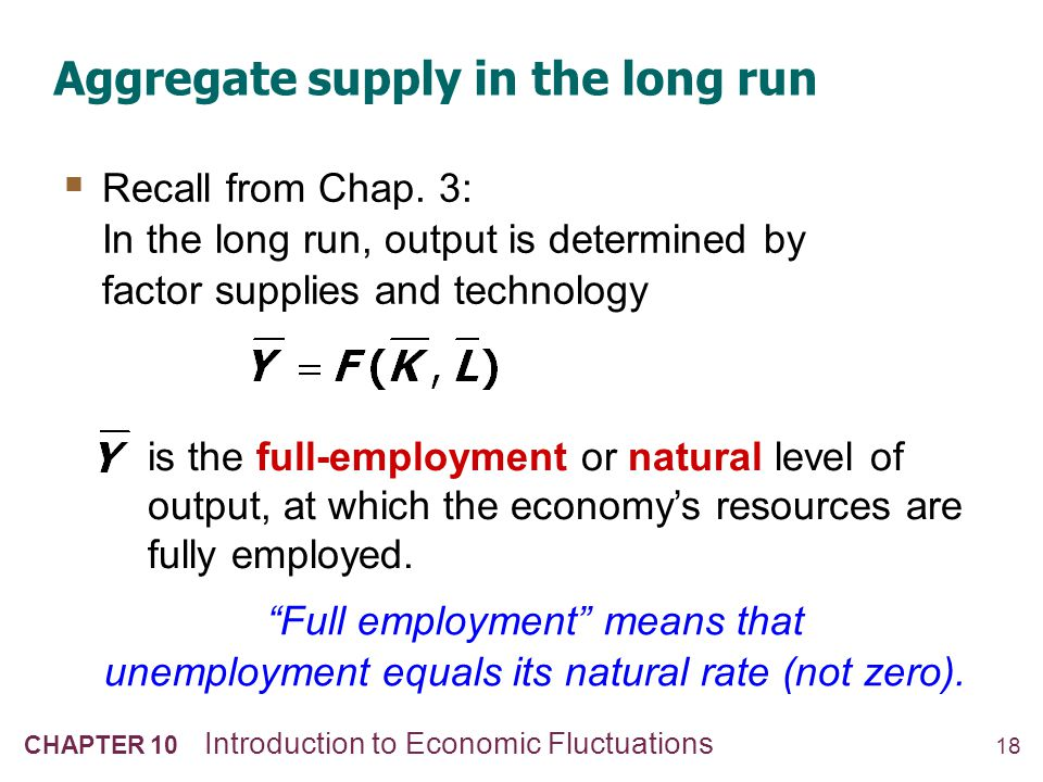 18 CHAPTER 10 Introduction to Economic Fluctuations Aggregate supply in the long run  Recall from Chap. 3: In the long run, output is determined by f