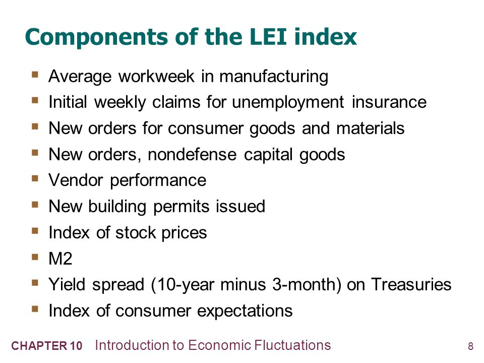 8 CHAPTER 10 Introduction to Economic Fluctuations Components of the LEI index  Average workweek in manufacturing  Initial weekly claims for unemplo