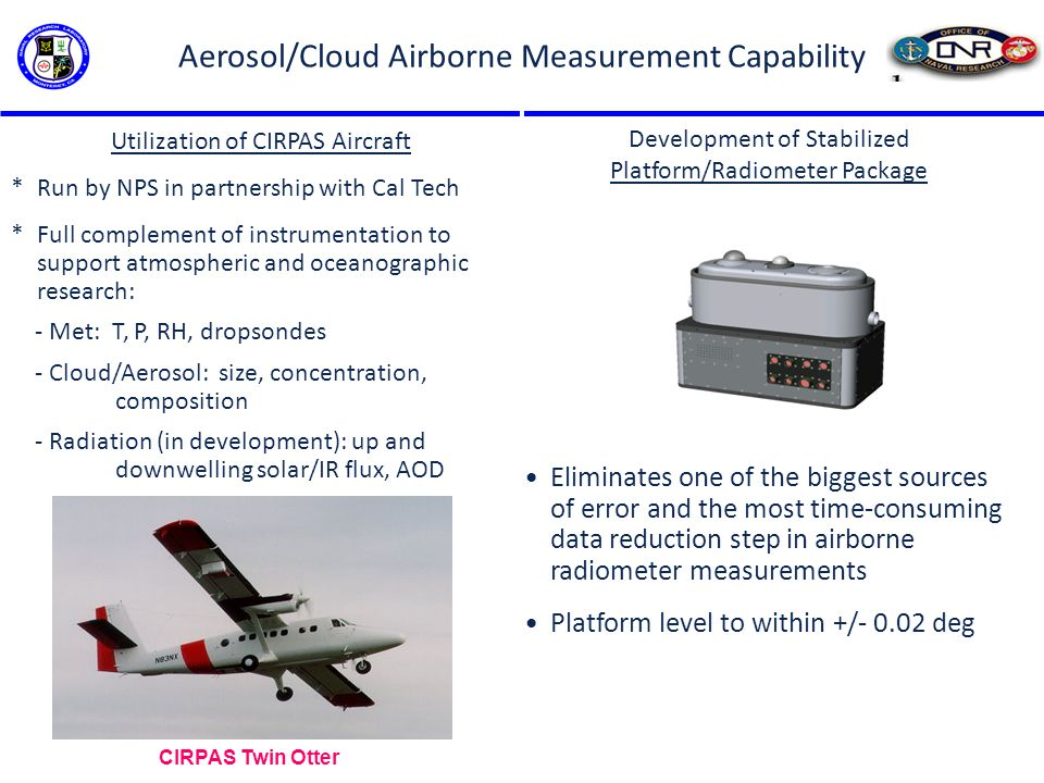 Aerosol/Cloud Airborne Measurement Capability CIRPAS Twin Otter Utilization of CIRPAS Aircraft * Run by NPS in partnership with Cal Tech * Full complement of instrumentation to support atmospheric and oceanographic research: - Met: T, P, RH, dropsondes - Cloud/Aerosol: size, concentration, composition - Radiation (in development): up and downwelling solar/IR flux, AOD Eliminates one of the biggest sources of error and the most time-consuming data reduction step in airborne radiometer measurements Platform level to within +/- 0.02 deg Development of Stabilized Platform/Radiometer Package