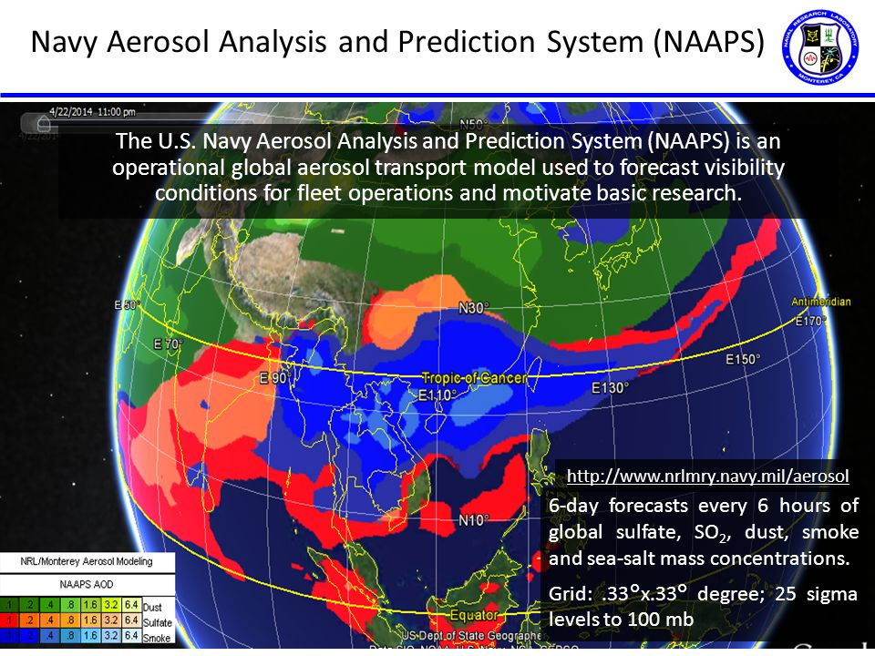 Navy Aerosol Analysis and Prediction System (NAAPS) The U.S.