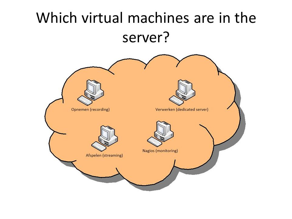 Which virtual machines are in the server