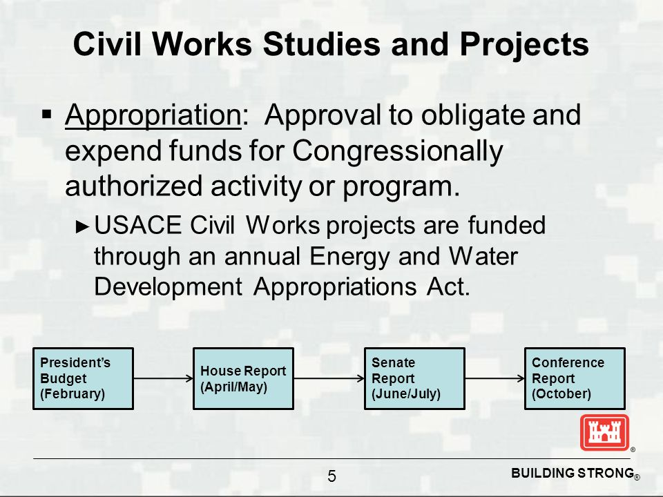 BUILDING STRONG ® Civil Works Studies and Projects  Appropriation: Approval to obligate and expend funds for Congressionally authorized activity or p