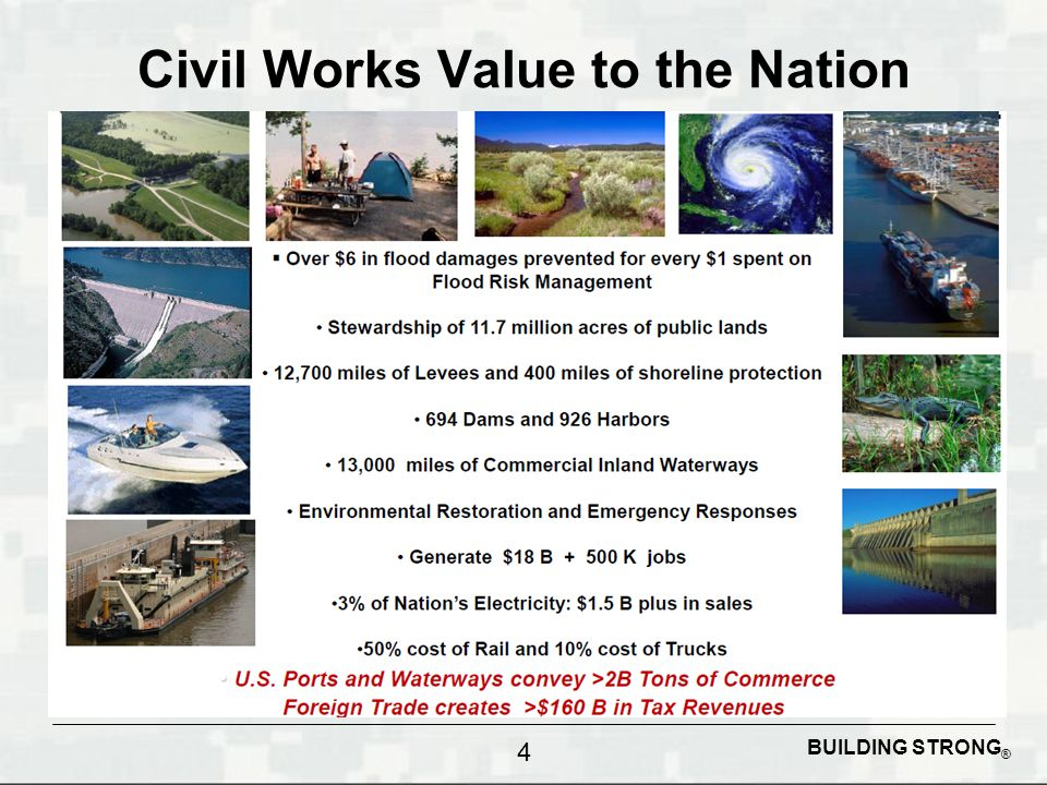 BUILDING STRONG ® Civil Works Value to the Nation 4