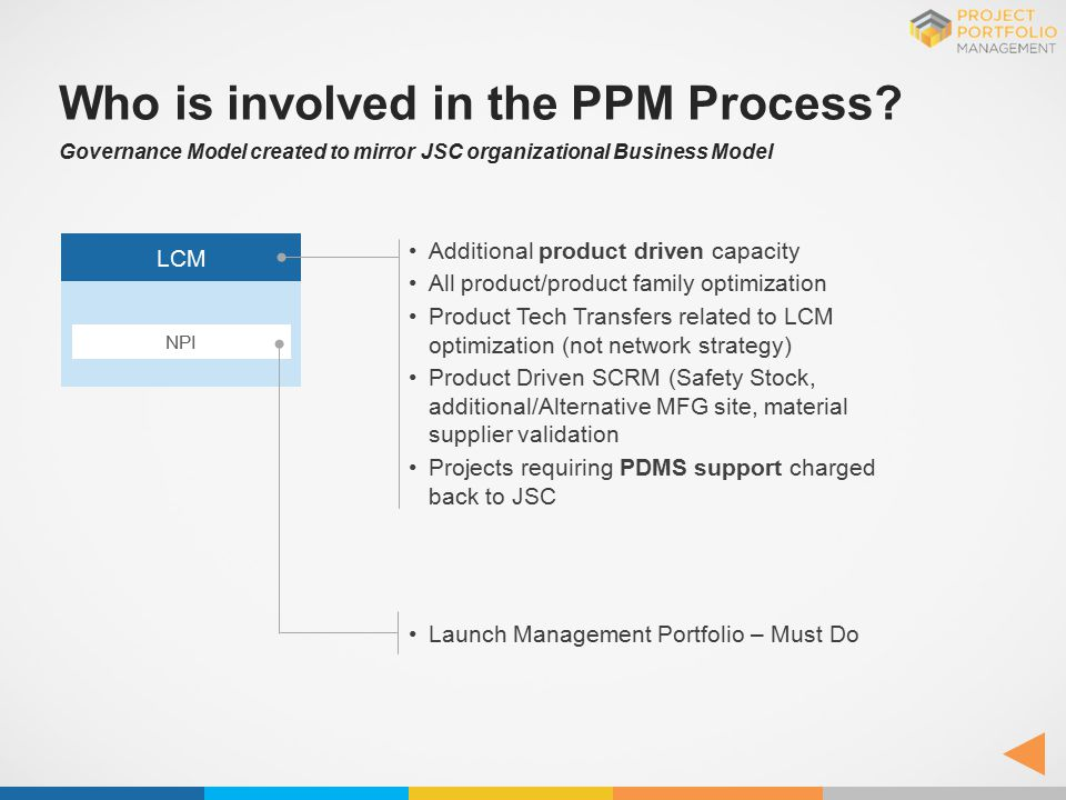Governance Model created to mirror JSC organizational Business Model Who is involved in the PPM Process? LCM NPI Additional product driven capacity Al