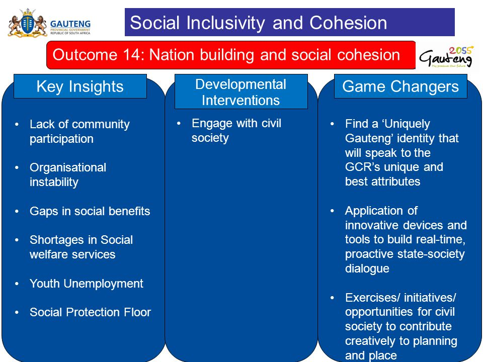 Outcome 14: Nation building and social cohesion Lack of community participation Organisational instability Gaps in social benefits Shortages in Social