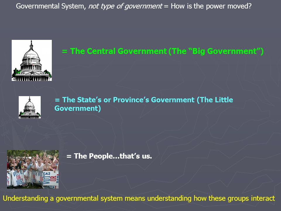 "Governmental System, not type of government = How is the power moved? = The Central Government (The ""Big Government"") = The State's or Province's Gove"