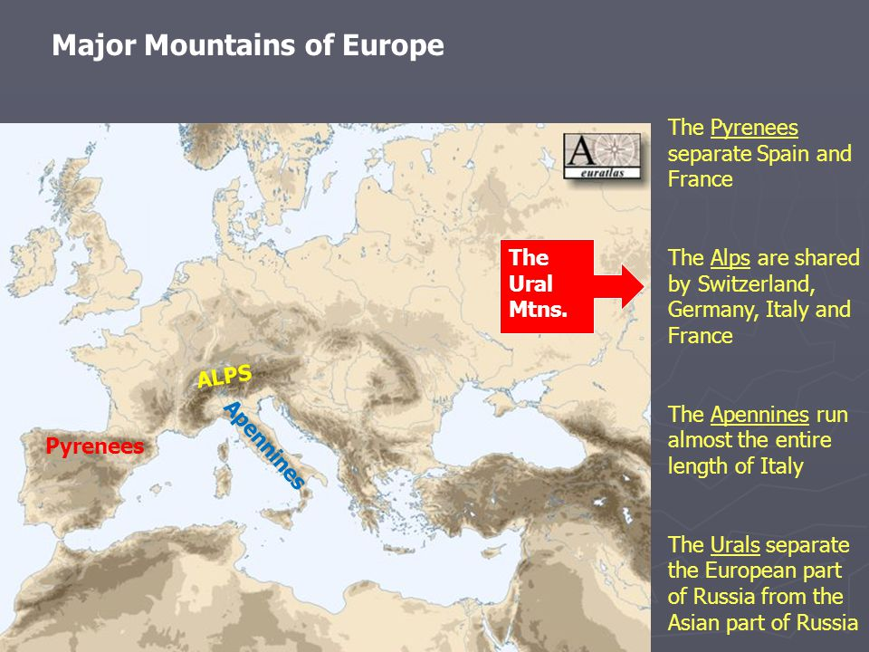 Major Mountains of Europe ALPS Pyrenees Apennines The Ural Mtns.