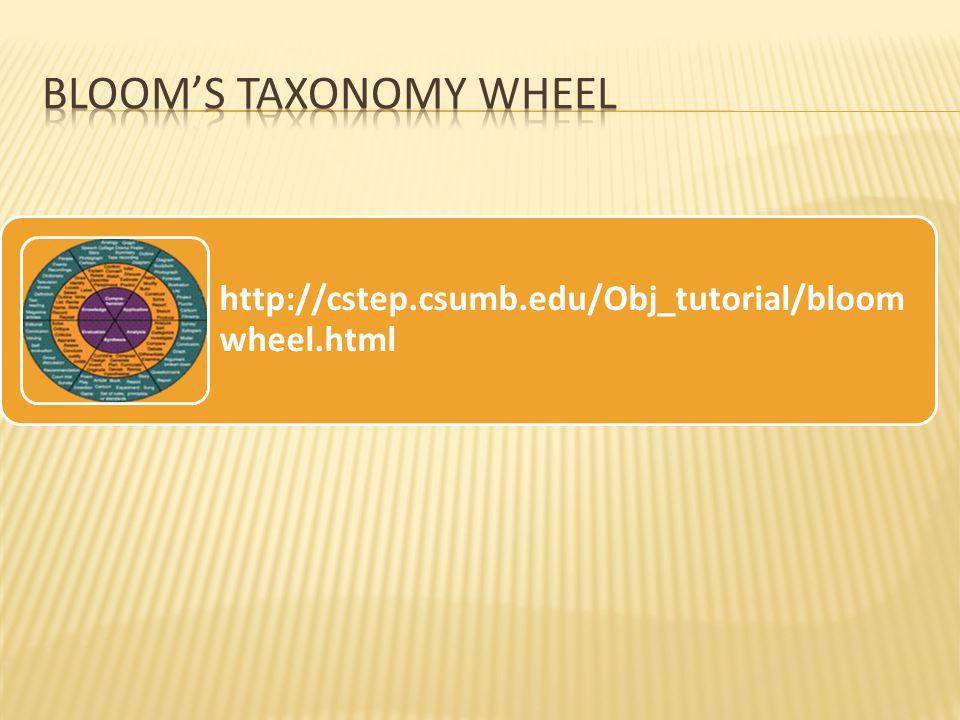 http://cstep.csumb.edu/Obj_tutorial/bloom wheel.html