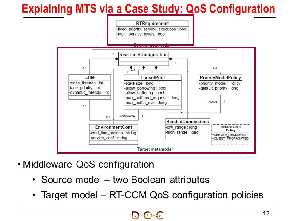 12 Explaining MTS via a Case Study: QoS Configuration Middleware QoS configuration Source model – two Boolean attributes Target model – RT-CCM QoS configuration policies