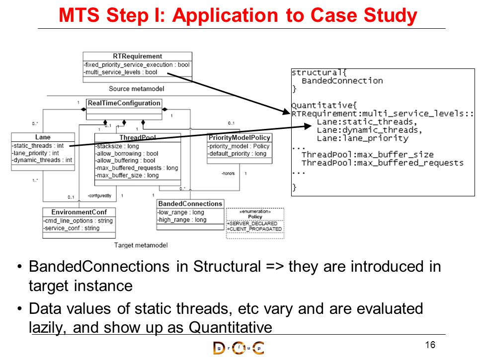 MTS Step I: Application to Case Study BandedConnections in Structural => they are introduced in target instance Data values of static threads, etc vary and are evaluated lazily, and show up as Quantitative 16