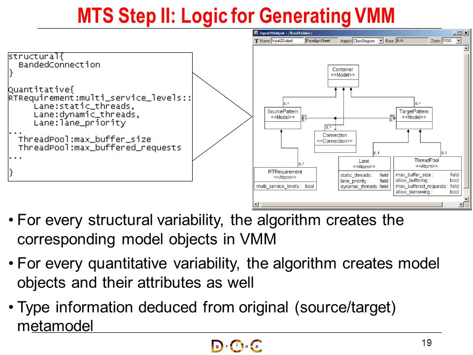 19 MTS Step II: Logic for Generating VMM For every structural variability, the algorithm creates the corresponding model objects in VMM For every quantitative variability, the algorithm creates model objects and their attributes as well Type information deduced from original (source/target) metamodel