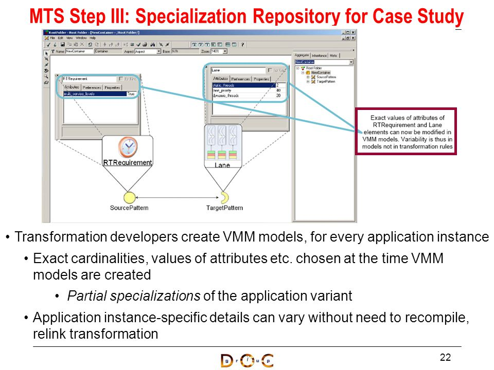 22 MTS Step III: Specialization Repository for Case Study Transformation developers create VMM models, for every application instance Exact cardinalities, values of attributes etc.