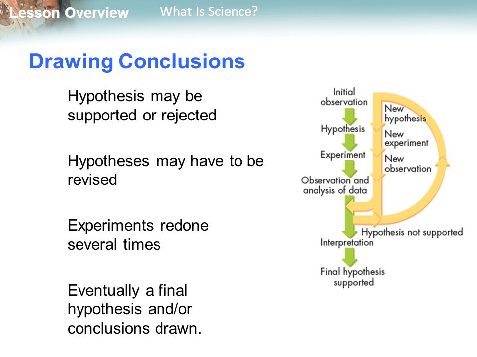 Lesson Overview Lesson Overview What Is Science? Drawing Conclusions Hypothesis may be supported or rejected Hypotheses may have to be revised Experim