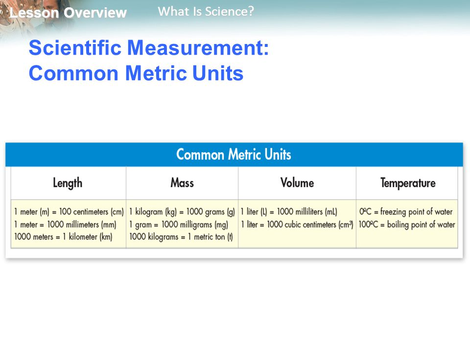 Lesson Overview Lesson Overview What Is Science? Scientific Measurement: Common Metric Units