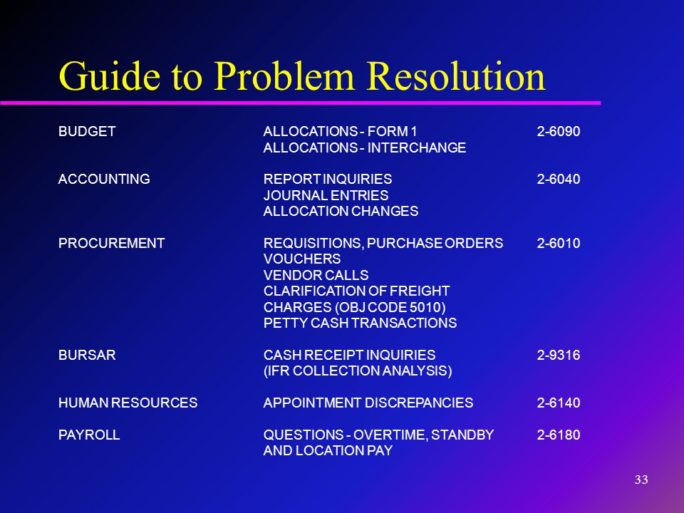Guide to Problem Resolution BUDGETALLOCATIONS - FORM 12-6090 ALLOCATIONS - INTERCHANGE ACCOUNTING REPORT INQUIRIES2-6040 JOURNAL ENTRIES ALLOCATION CH