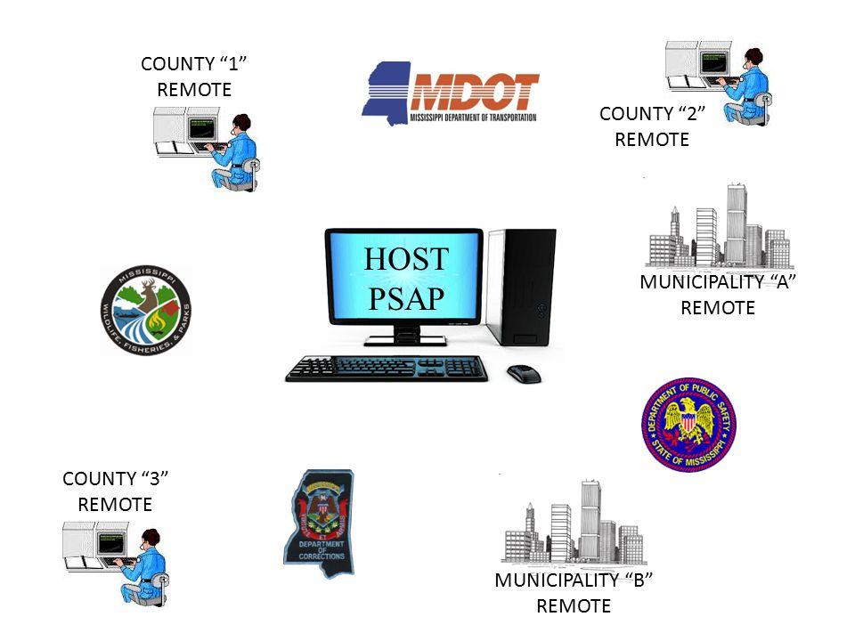 HOST PSAP COUNTY 1 REMOTE COUNTY 2 REMOTE COUNTY 3 REMOTE MUNICIPALITY A REMOTE MUNICIPALITY B REMOTE