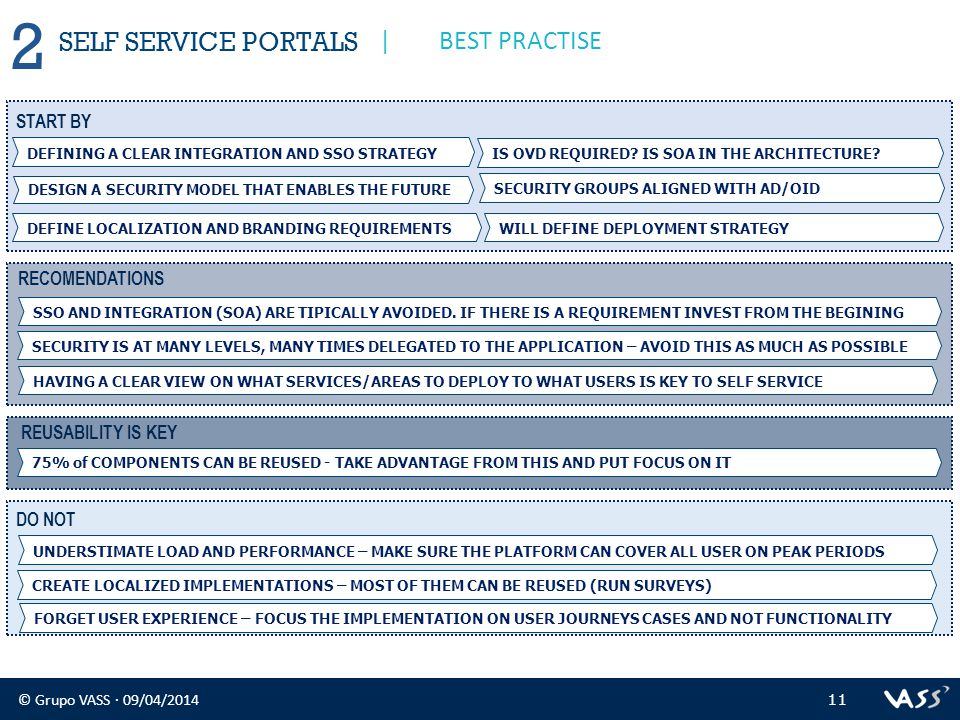 © Grupo VASS · 09/04/2014 11 2 | BEST PRACTISE SELF SERVICE PORTALS START BY DEFINING A CLEAR INTEGRATION AND SSO STRATEGY DEFINE LOCALIZATION AND BRA