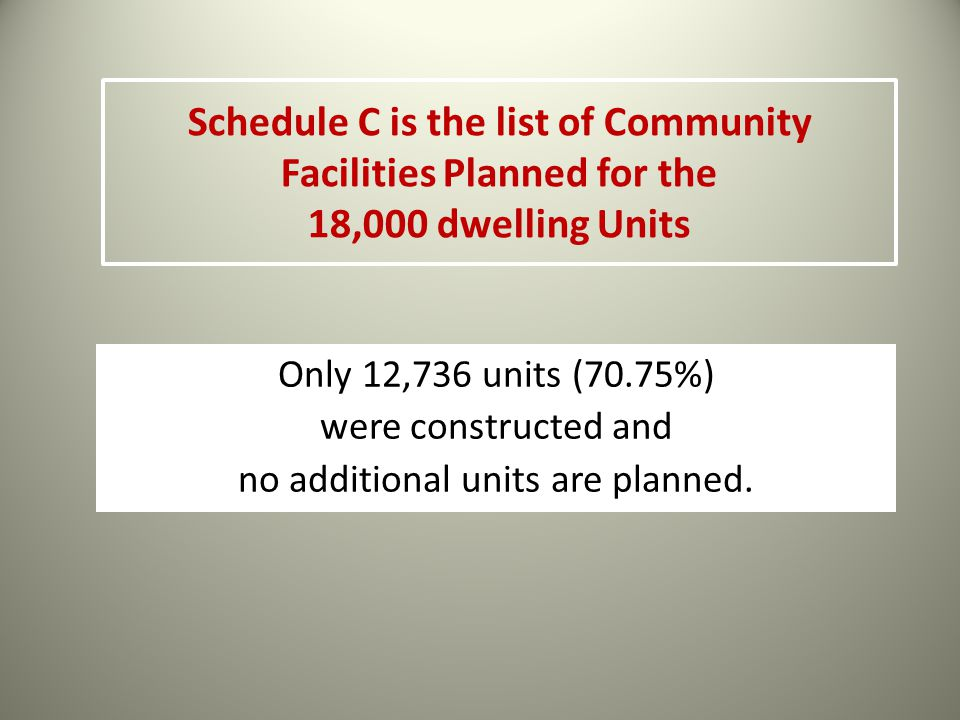 Schedule C is the list of Community Facilities Planned for the 18,000 dwelling Units Only 12,736 units (70.75%) were constructed and no additional units are planned.