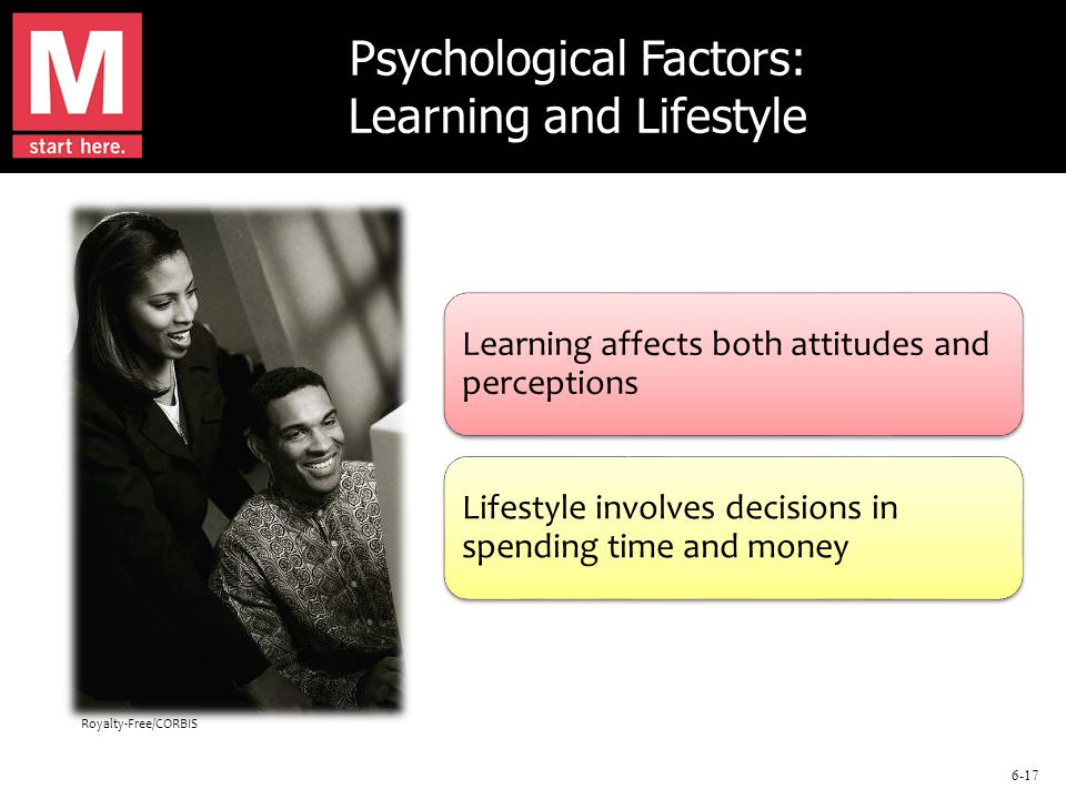 6-17 Psychological Factors: Learning and Lifestyle Learning affects both attitudes and perceptions Lifestyle involves decisions in spending time and money Royalty-Free/CORBIS