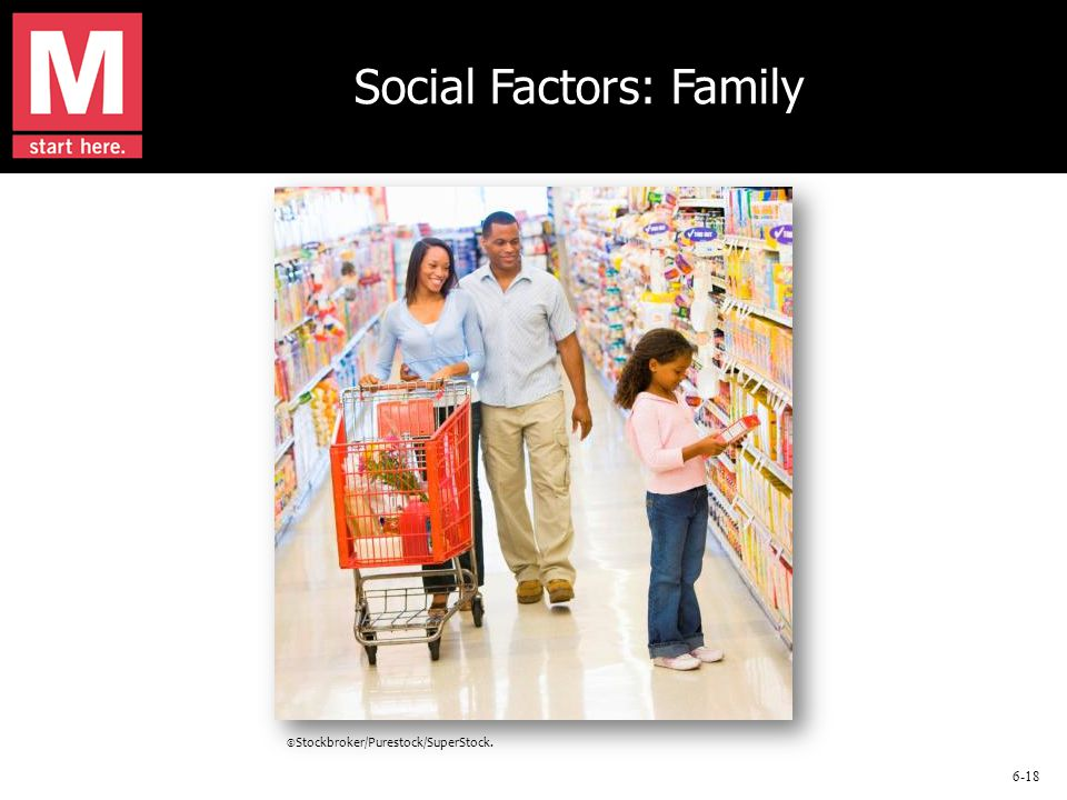 6-18 Social Factors: Family ©Stockbroker/Purestock/SuperStock.