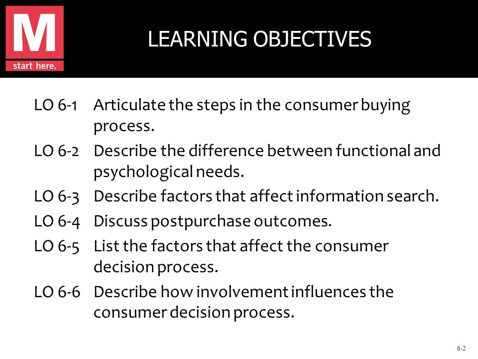 6-2 LEARNING OBJECTIVES LO 6-1Articulate the steps in the consumer buying process.