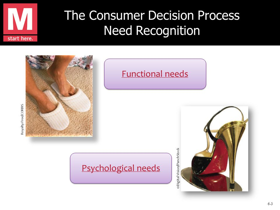 6-3 The Consumer Decision Process Need Recognition Functional needs Psychological needs Royalty-Free/CORBIS ©Digital Vision/PunchStock
