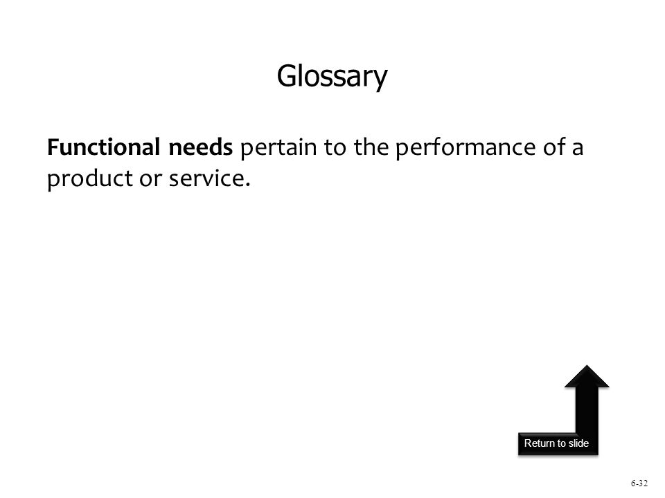 Return to slide 6-32 Functional needs pertain to the performance of a product or service. Glossary