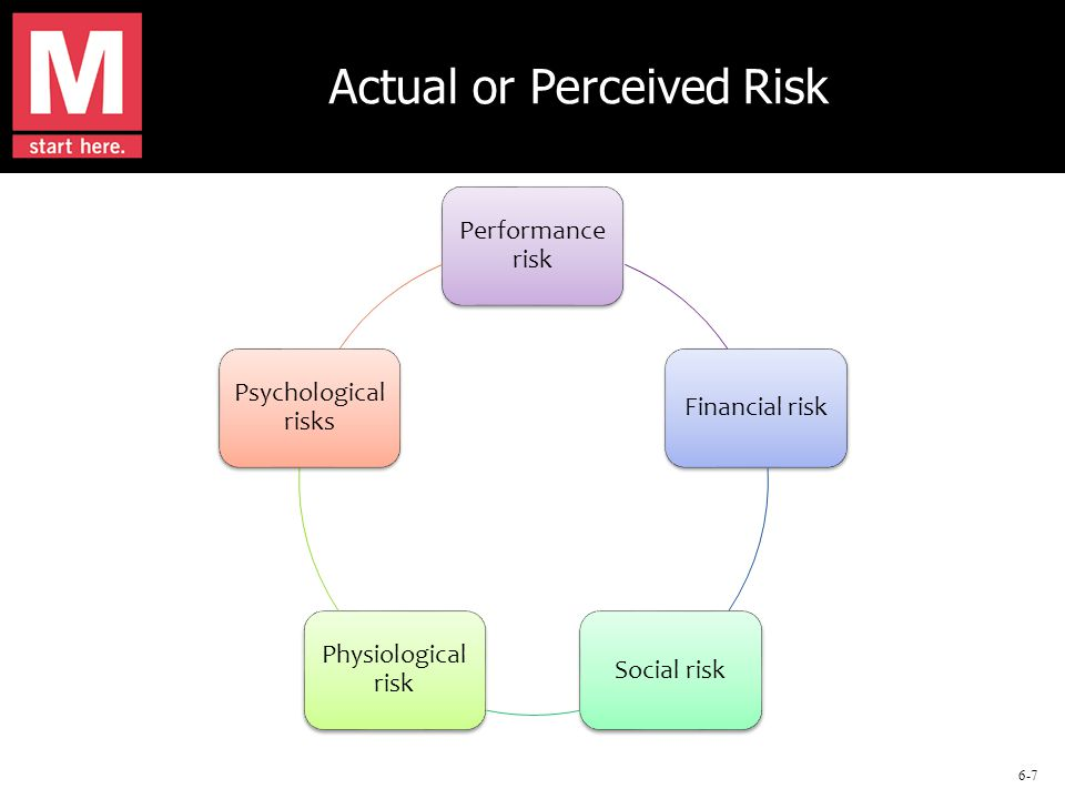Return to slide 6-38 Psychological needs pertain to the personal gratification consumers associate with a product and/or service.