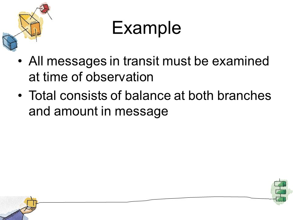 All messages in transit must be examined at time of observation Total consists of balance at both branches and amount in message