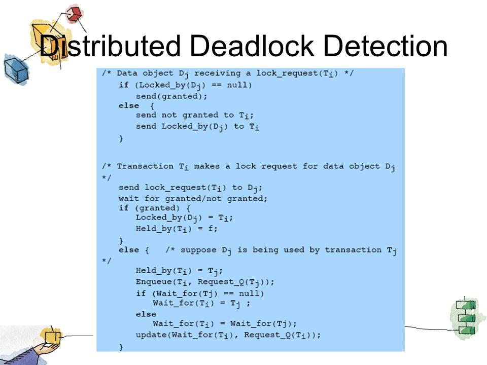 Distributed Deadlock Detection