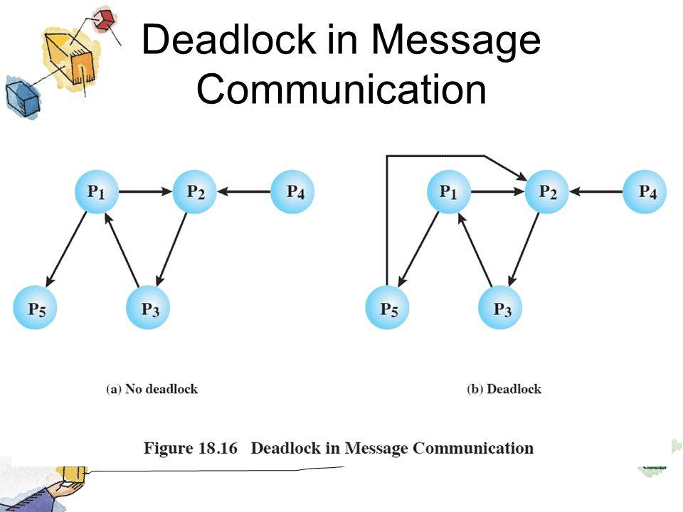 Deadlock in Message Communication
