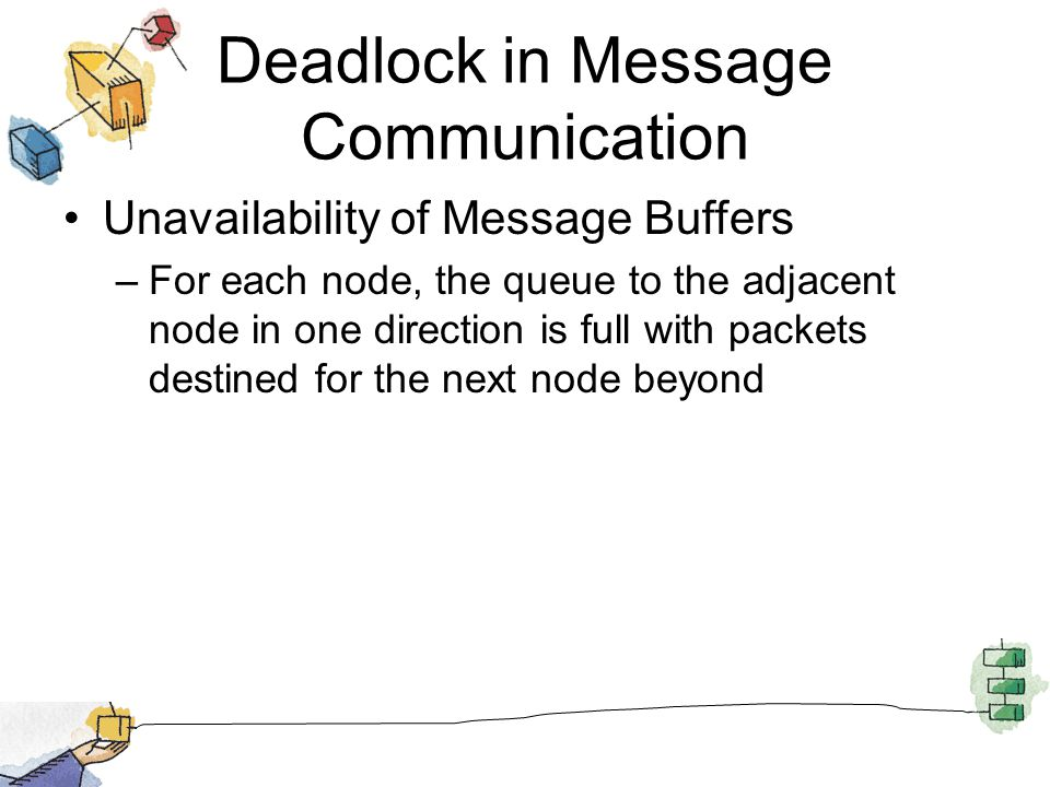 Deadlock in Message Communication Unavailability of Message Buffers –For each node, the queue to the adjacent node in one direction is full with packe