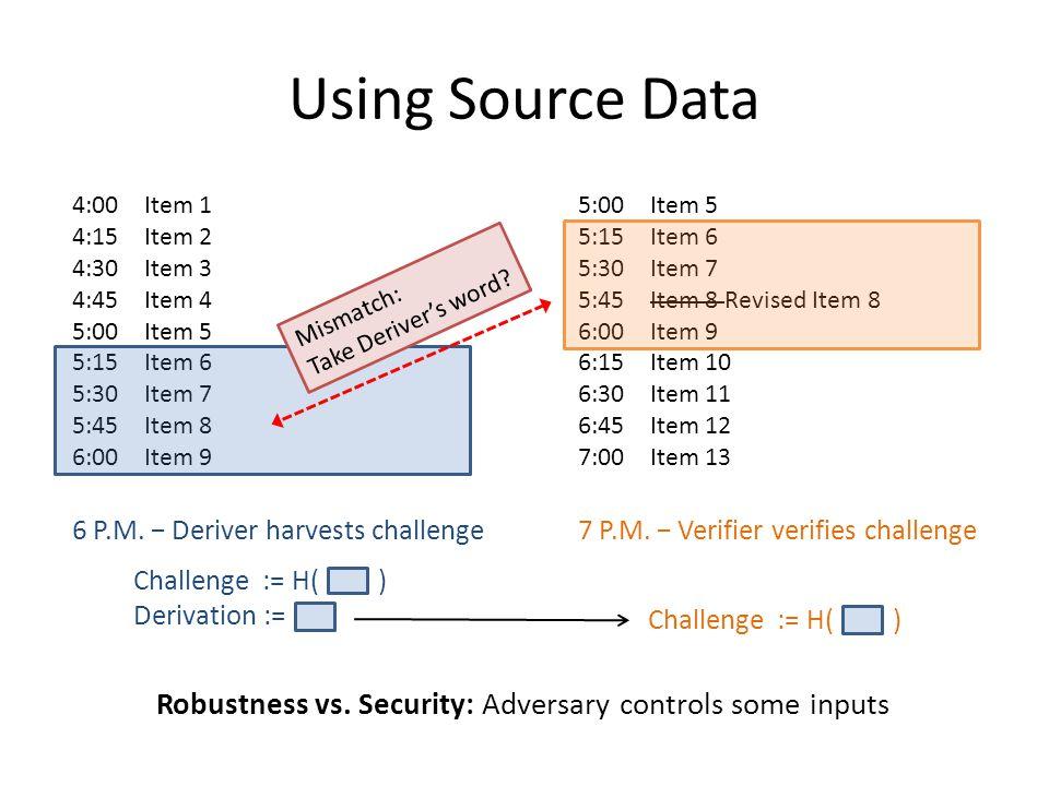 Using Source Data 4:00Item 1 4:15Item 2 4:30Item 3 4:45Item 4 5:00Item 5 5:15Item 6 5:30Item 7 5:45Item 8 6:00Item 9 5:00Item 5 5:15Item 6 5:30Item 7 5:45Item 8 Revised Item 8 6:00Item 9 6:15Item 10 6:30Item 11 6:45Item 12 7:00Item 13 Challenge := H( ) Derivation := Mismatch: Take Deriver's word.