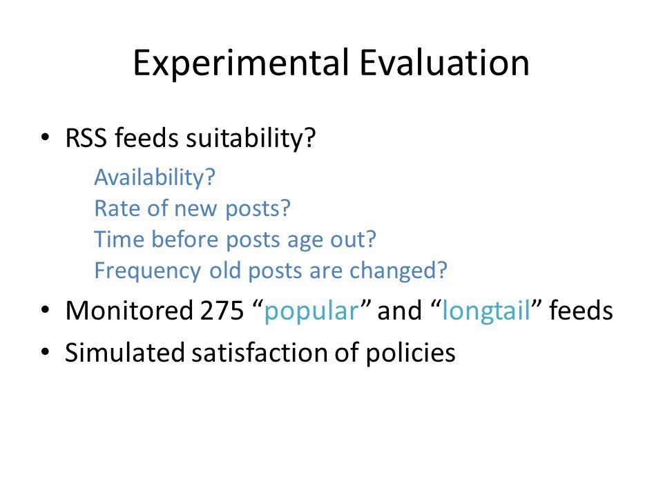 Experimental Evaluation RSS feeds suitability. Availability.