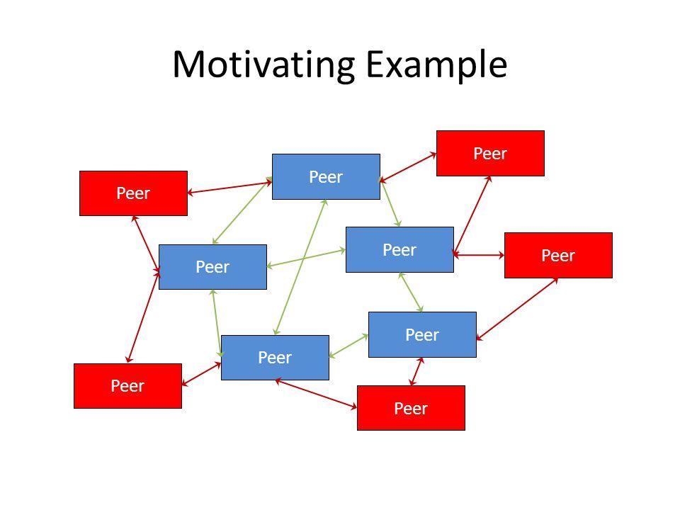 Motivating Example Peer