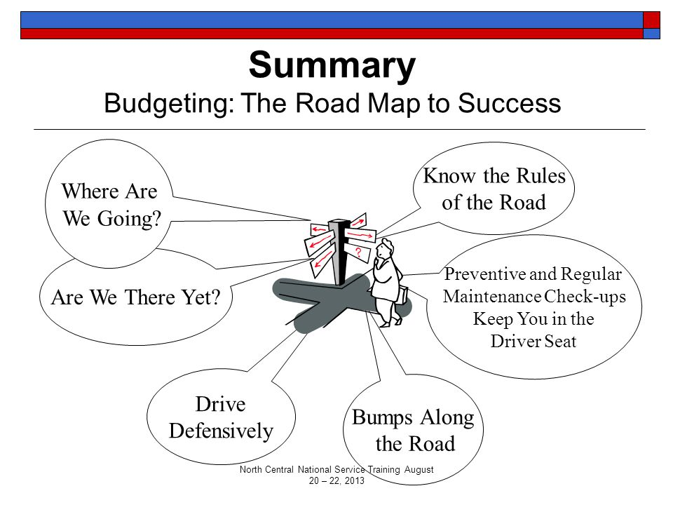 Summary Budgeting: The Road Map to Success Bumps Along the Road Preventive and Regular Maintenance Check-ups Keep You in the Driver Seat Know the Rules of the Road Drive Defensively Are We There Yet.