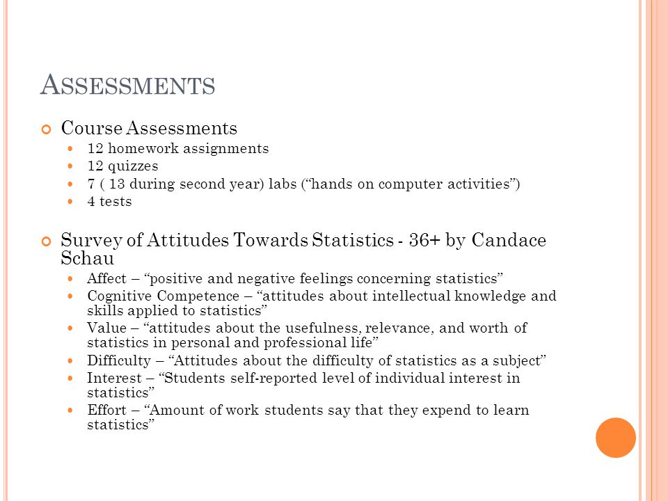 A SSESSMENTS Course Assessments 12 homework assignments 12 quizzes 7 ( 13 during second year) labs ( hands on computer activities ) 4 tests Survey of Attitudes Towards Statistics - 36+ by Candace Schau Affect – positive and negative feelings concerning statistics Cognitive Competence – attitudes about intellectual knowledge and skills applied to statistics Value – attitudes about the usefulness, relevance, and worth of statistics in personal and professional life Difficulty – Attitudes about the difficulty of statistics as a subject Interest – Students self-reported level of individual interest in statistics Effort – Amount of work students say that they expend to learn statistics