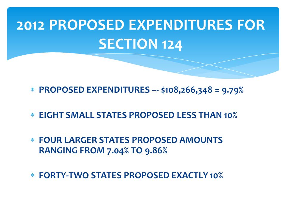  PROPOSED EXPENDITURES --- $108,266,348 = 9.79%  EIGHT SMALL STATES PROPOSED LESS THAN 10%  FOUR LARGER STATES PROPOSED AMOUNTS RANGING FROM 7.04% TO 9.86%  FORTY-TWO STATES PROPOSED EXACTLY 10% 2012 PROPOSED EXPENDITURES FOR SECTION 124