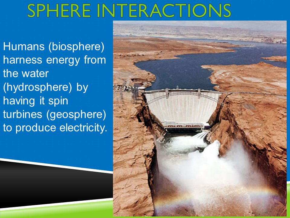 Humans (biosphere) harness energy from the water (hydrosphere) by having it spin turbines (geosphere) to produce electricity.