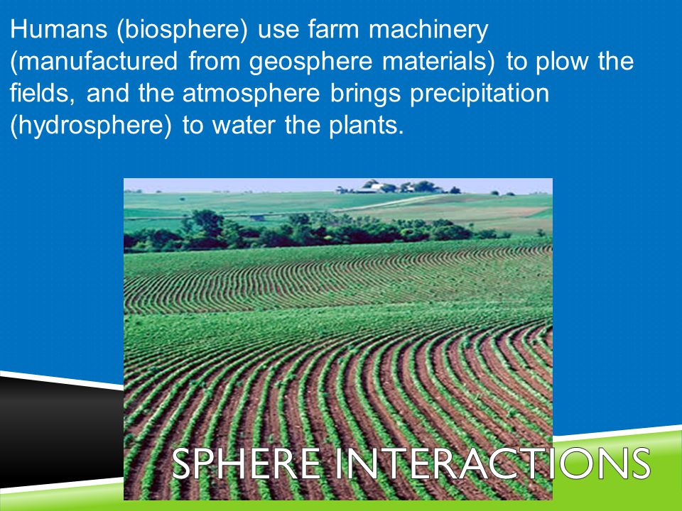 Humans (biosphere) use farm machinery (manufactured from geosphere materials) to plow the fields, and the atmosphere brings precipitation (hydrosphere