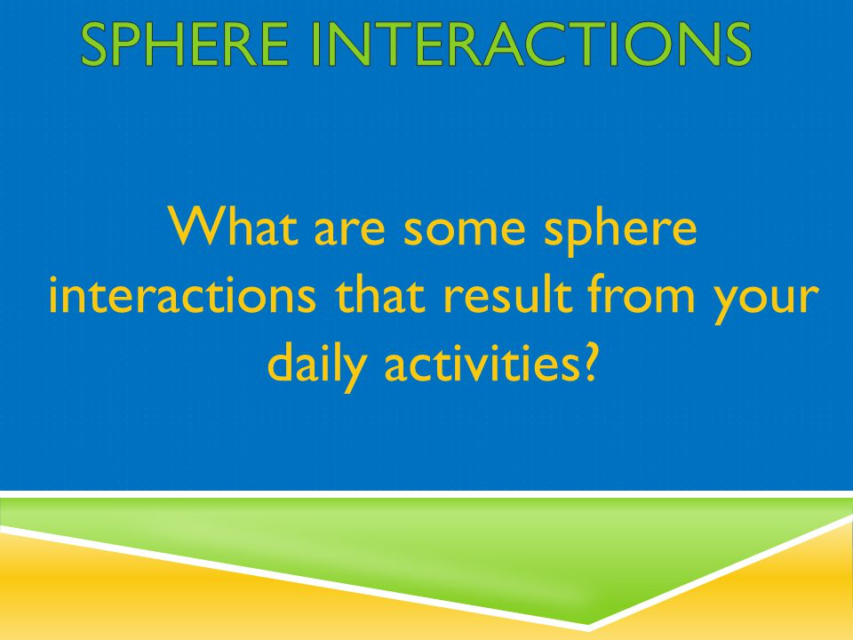 What are some sphere interactions that result from your daily activities?