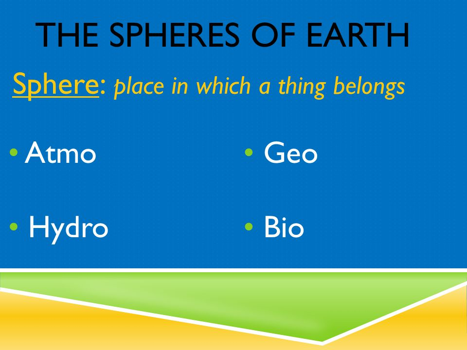 Plants (biosphere) draw water (hydrosphere) and nutrients from the soil (geosphere) and release water vapor into the atmosphere.